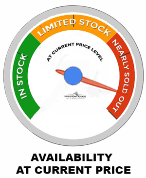 Gauge showing availability at current price